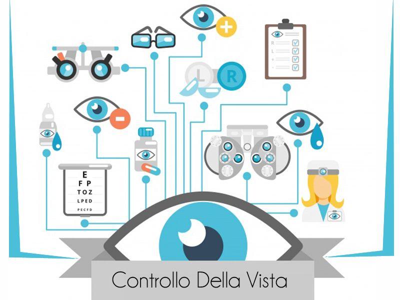 Offerta Controllo Della Vista Vedelago - Promozione Controllo Ottico - Foto Ottica Mauro